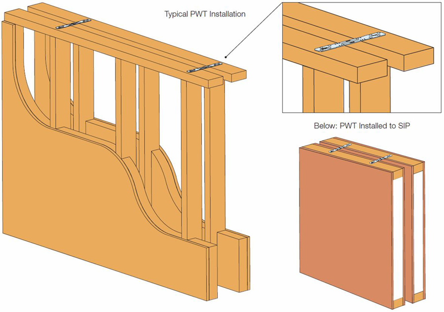 Pbm builders merchants timber frame connectors